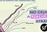 SIN DEJAR A NADIE ATRAS | #Coronavirus #España #PsoePodemos